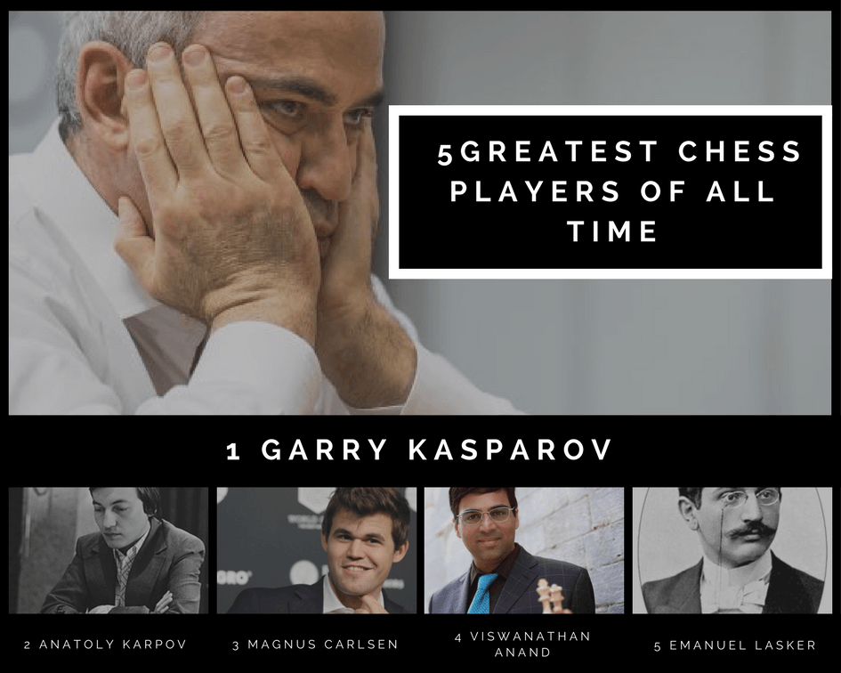 Greatest chess players of all time - Chessentials